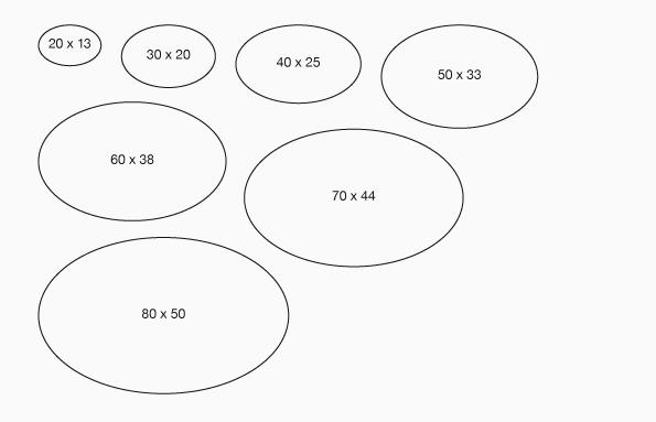 Übersicht Rollenetiketten-Formate Oval